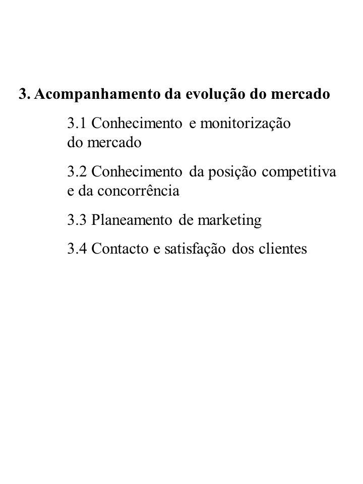 3. Acompanhamento da evolução do mercado 3.1 Conhecimento e monitorização do mercado 3.2 Conhecimento da posição competitiva e da concorrência 3.3 Pla