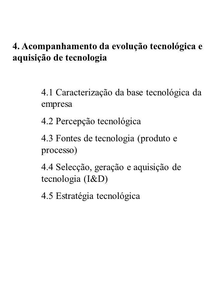 4. Acompanhamento da evolução tecnológica e aquisição de tecnologia 4.1 Caracterização da base tecnológica da empresa 4.2 Percepção tecnológica 4.3 Fo