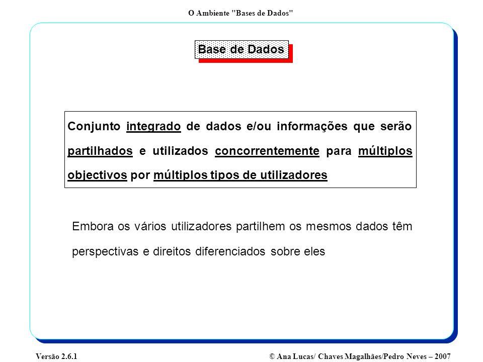 O Ambiente Bases de Dados © Ana Lucas/ Chaves Magalhães/Pedro Neves – 2007Versão 2.6.1 Funções das Equipas de Desenvolvimento Análise e Concepção dos subsistemas de informação, de acordo com as regras produzidas pela Administração de Dados (Metodologias, Nomenclaturas, Nomes,...) Mais específicamente, definição dos Modelos de Dados com todas as regras de integridade e produção da meta-informação associada (Modelos Conceptuais e Lógicos) Desenho, implementação e testes Implantação