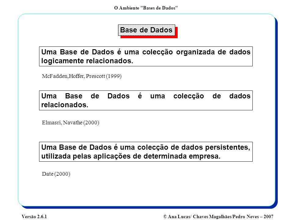 O Ambiente Bases de Dados © Ana Lucas/ Chaves Magalhães/Pedro Neves – 2007Versão 2.6.1 Responsabilidades da AD, da ABD e das Equipas de Desenvolvimento (ED) Planeamento das BDsAD Concepção das BDsAD + ED Desenho lógico e físico das BDsABD + AD + ED Implementação das BDsABD + AD Implantação das BDsABD + ED + AD Operação e manutençãoABD Crescimento e mudançaABD + AD