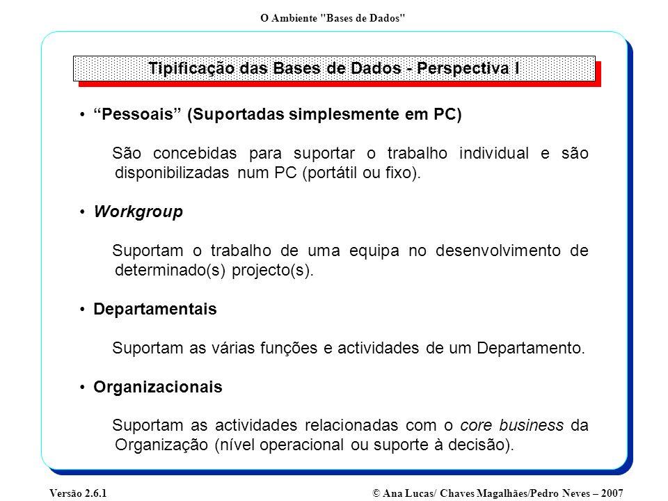 O Ambiente Bases de Dados © Ana Lucas/ Chaves Magalhães/Pedro Neves – 2007Versão 2.6.1 Catálogo Contém a definição da Base de Dados, descrita num meta- modelo de dados (específico de cada SGBD, utilizando o mesmo modelo lógico usado para a definição da Base de Dados propriamente dita).
