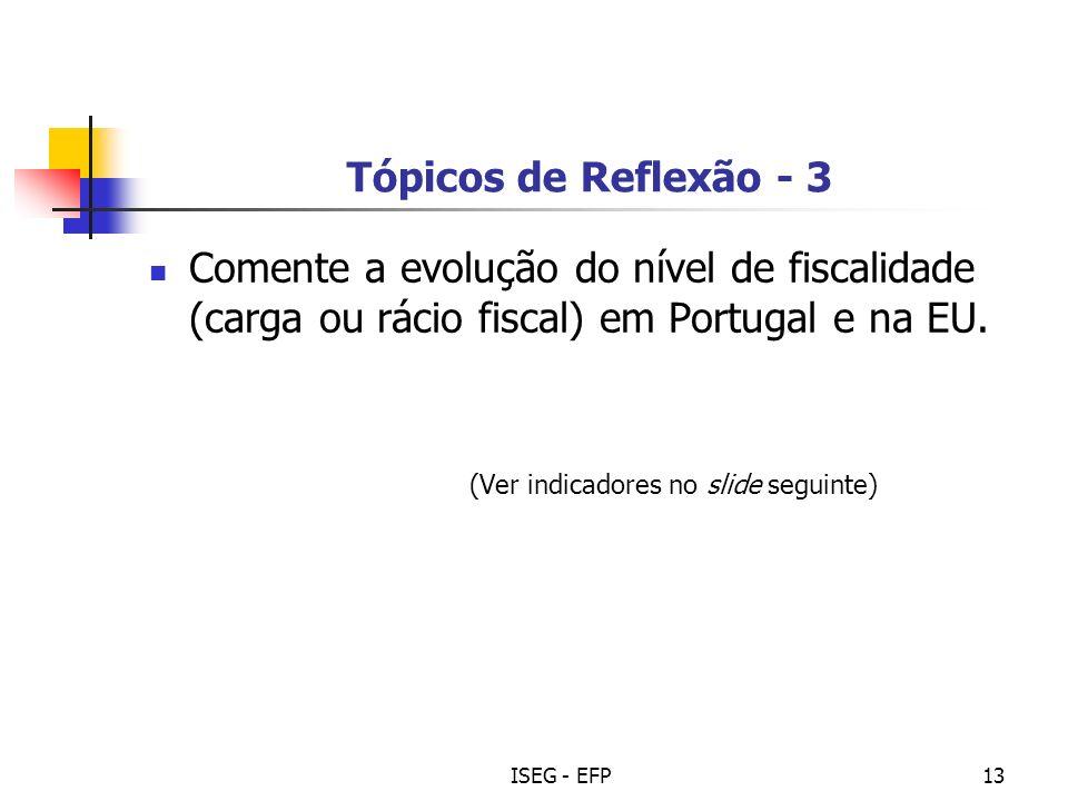 ISEG - EFP13 Tópicos de Reflexão - 3 Comente a evolução do nível de fiscalidade (carga ou rácio fiscal) em Portugal e na EU.