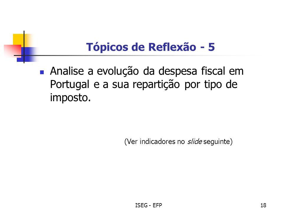 ISEG - EFP18 Tópicos de Reflexão - 5 Analise a evolução da despesa fiscal em Portugal e a sua repartição por tipo de imposto.