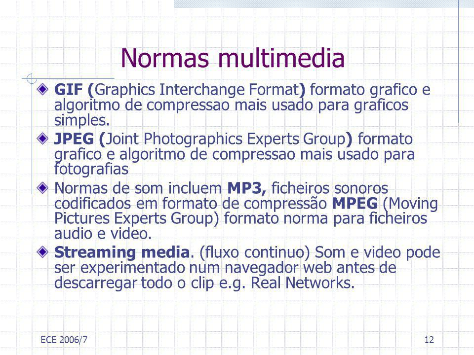 ECE 2006/712 Normas multimedia GIF (Graphics Interchange Format) formato grafico e algoritmo de compressao mais usado para graficos simples. JPEG (Joi