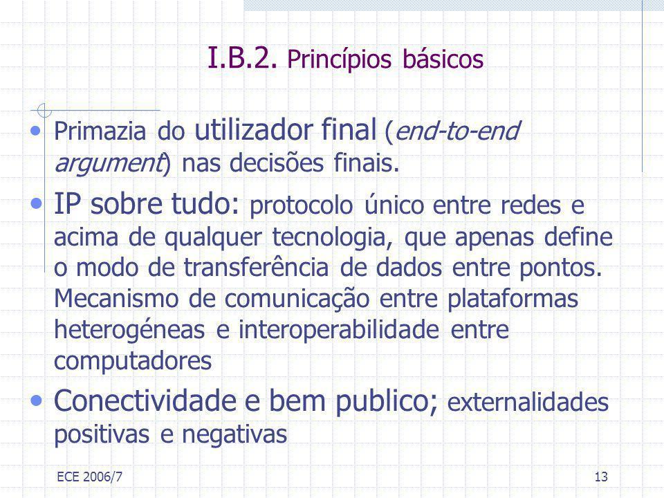 ECE 2006/713 I.B.2. Princípios básicos Primazia do utilizador final (end-to-end argument) nas decisões finais. IP sobre tudo: protocolo único entre re