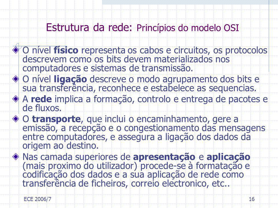 ECE 2006/716 Estrutura da rede: Princípios do modelo OSI O nível físico representa os cabos e circuitos, os protocolos descrevem como os bits devem ma