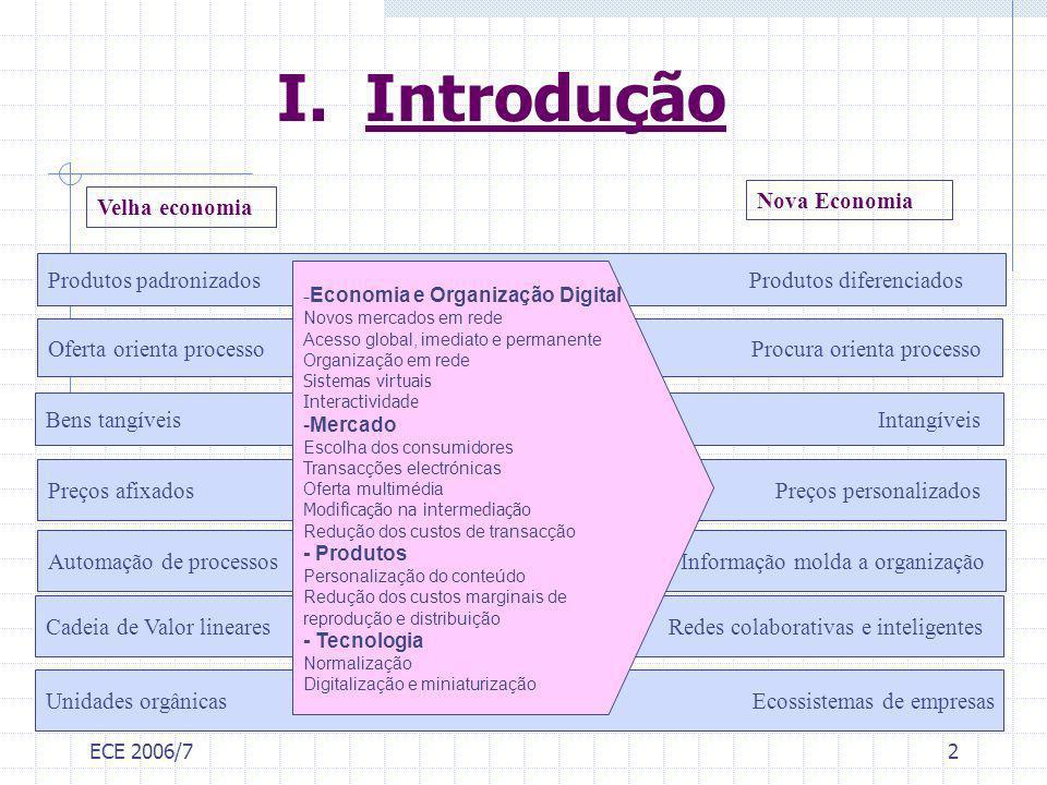 ECE 2006/72 Preços afixados Preços personalizados I. Introdução Velha economia Produtos padronizados Produtos diferenciados Bens tangíveis Intangíveis