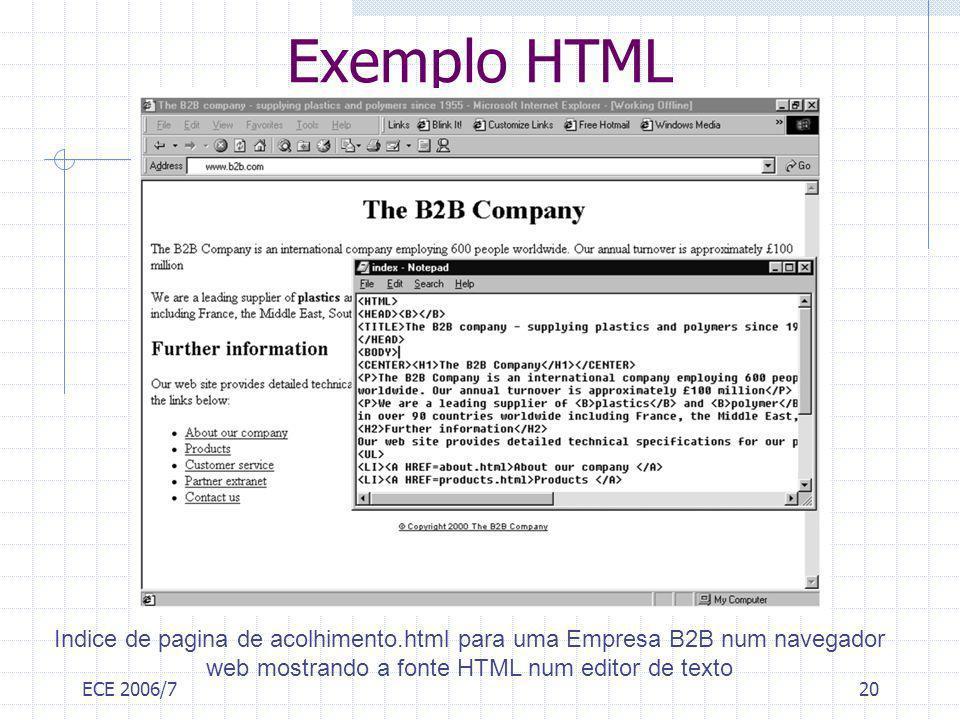 ECE 2006/720 Exemplo HTML Indice de pagina de acolhimento.html para uma Empresa B2B num navegador web mostrando a fonte HTML num editor de texto