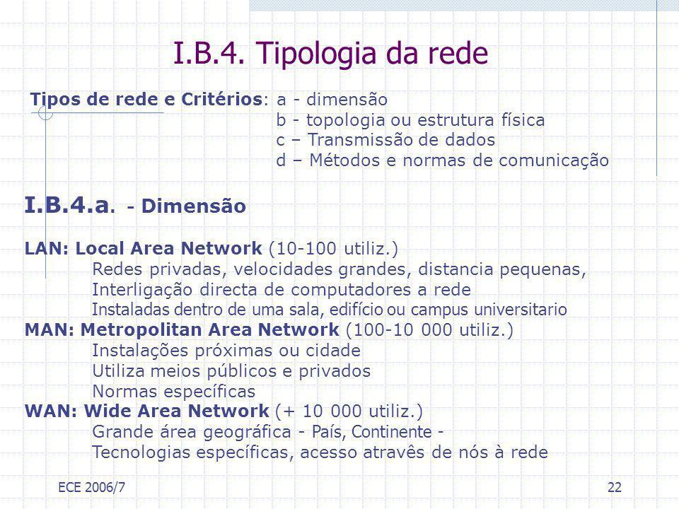 ECE 2006/722 I.B.4. Tipologia da rede Tipos de rede e Critérios: a - dimensão b - topologia ou estrutura física c – Transmissão de dados d – Métodos e