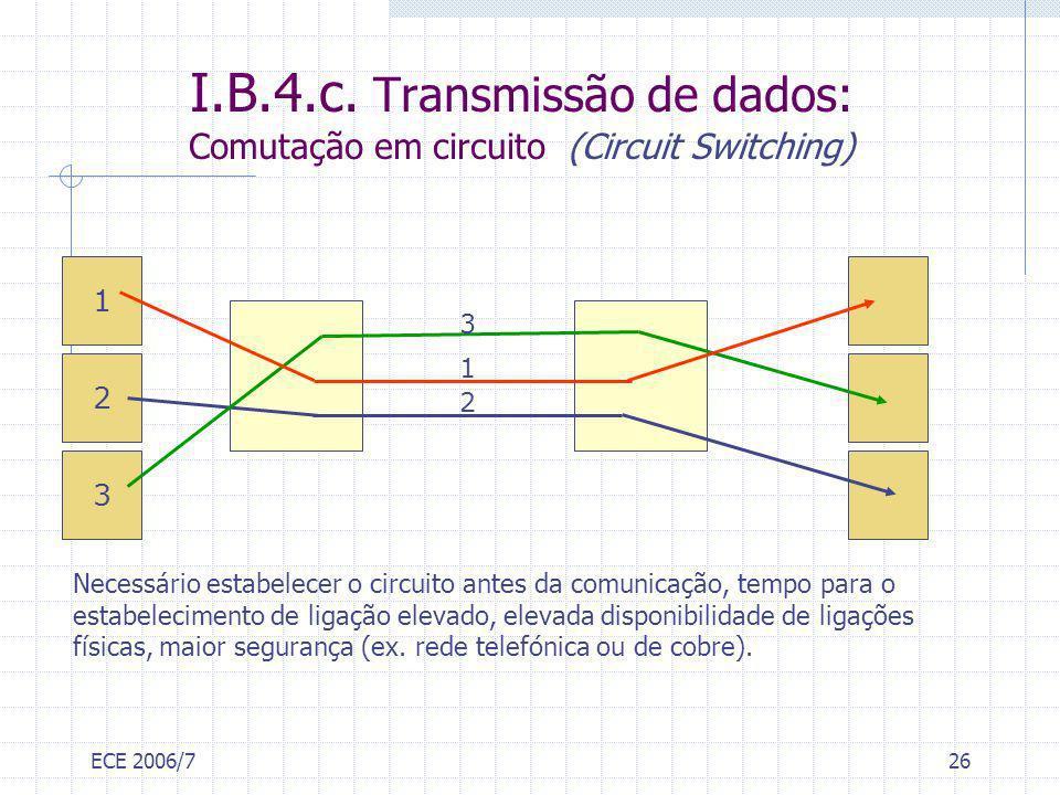 ECE 2006/726 1 2 3 1 3 2 I.B.4.c. Transmissão de dados: Comutação em circuito (Circuit Switching) Necessário estabelecer o circuito antes da comunicaç