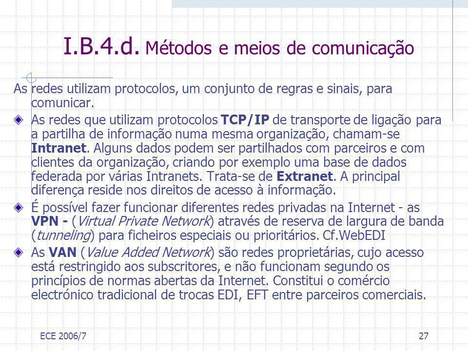 ECE 2006/727 I.B.4.d. Métodos e meios de comunicação As redes utilizam protocolos, um conjunto de regras e sinais, para comunicar. As redes que utiliz