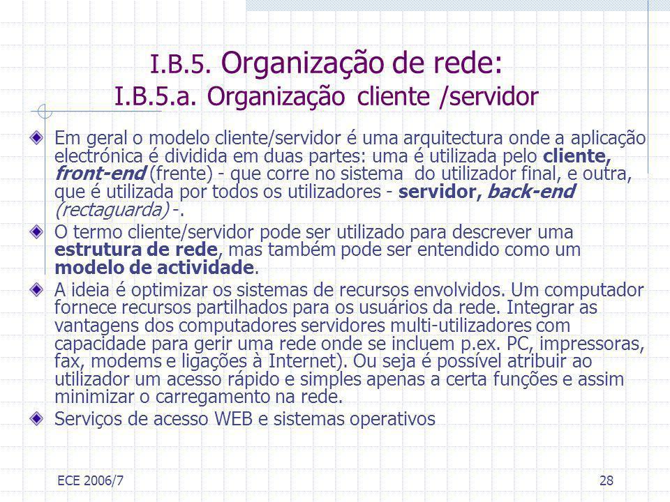 ECE 2006/728 I.B.5. Organização de rede: I.B.5.a. Organização cliente /servidor Em geral o modelo cliente/servidor é uma arquitectura onde a aplicação