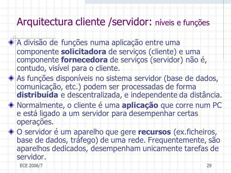ECE 2006/729 Arquitectura cliente /servidor: níveis e funções A divisão de funções numa aplicação entre uma componente solicitadora de serviços (clien