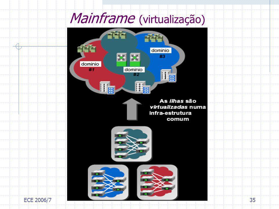 ECE 2006/735 Mainframe (virtualização)