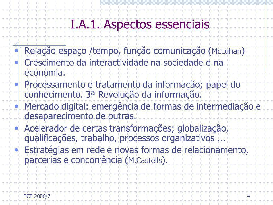 ECE 2006/74 I.A.1. Aspectos essenciais Relação espaço /tempo, função comunicação ( McLuhan ) Crescimento da interactividade na sociedade e na economia