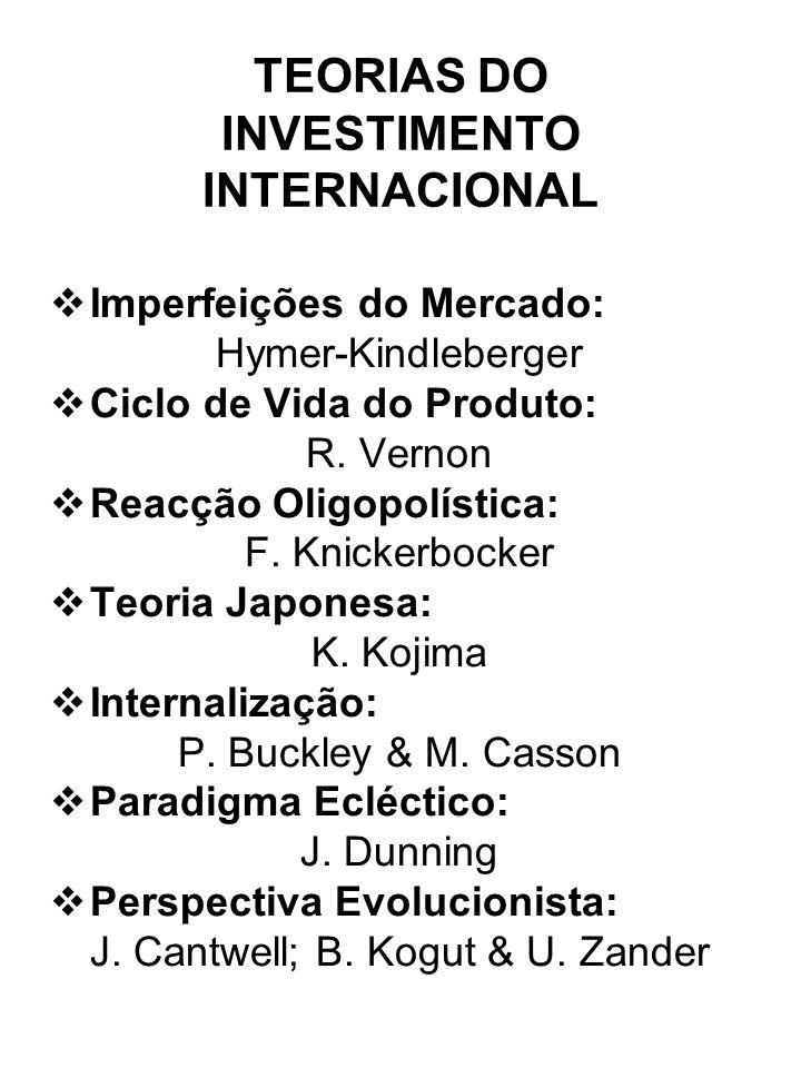 Imperfeições do Mercado: Hymer-Kindleberger Ciclo de Vida do Produto: R. Vernon Reacção Oligopolística: F. Knickerbocker Teoria Japonesa: K. Kojima In