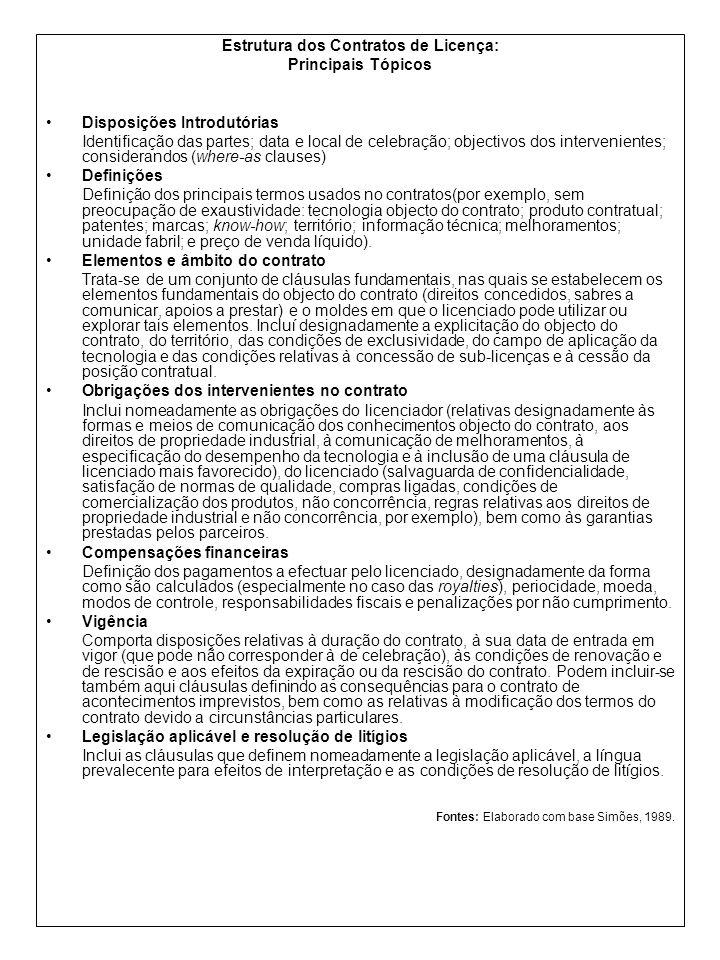 Estrutura dos Contratos de Licença: Principais Tópicos Disposições Introdutórias Identificação das partes; data e local de celebração; objectivos dos