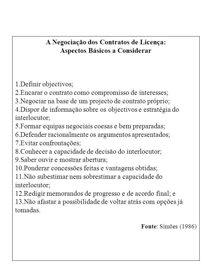 A Negociação dos Contratos de Licença: Aspectos Básicos a Considerar 1.Definir objectivos; 2.Encarar o contrato como compromisso de interesses; 3.Nego