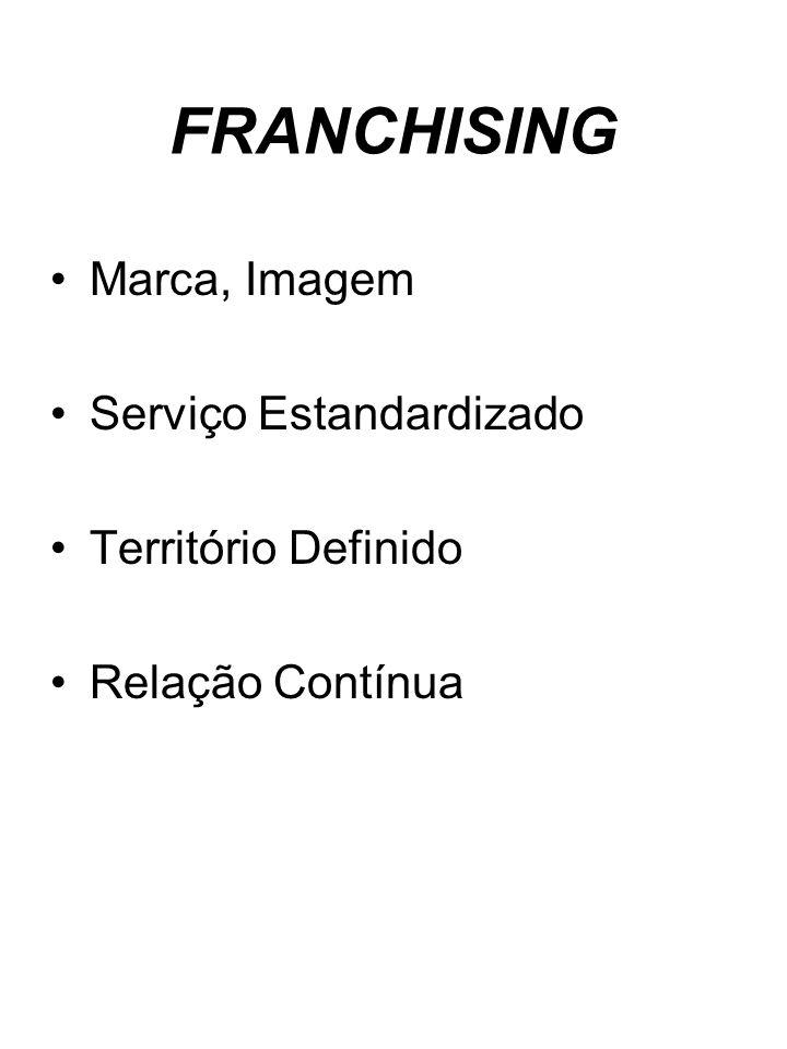 FRANCHISING Marca, Imagem Serviço Estandardizado Território Definido Relação Contínua
