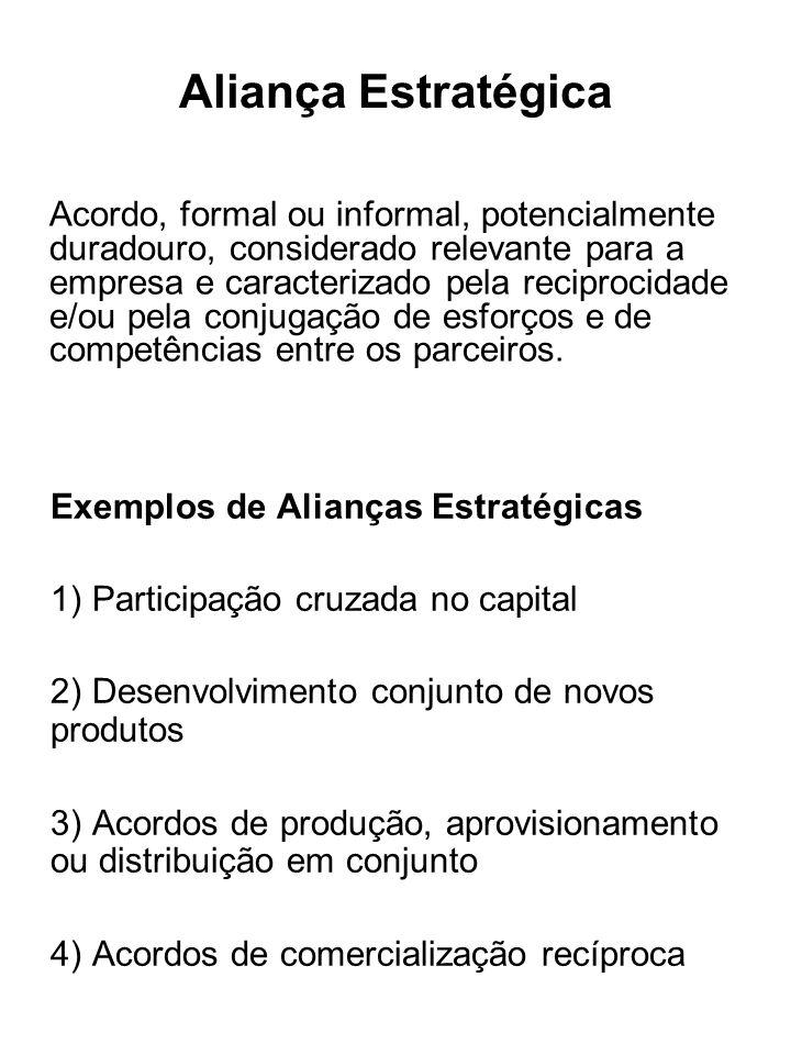 Aliança Estratégica Exemplos de Alianças Estratégicas 1) Participação cruzada no capital 2) Desenvolvimento conjunto de novos produtos 3) Acordos de p