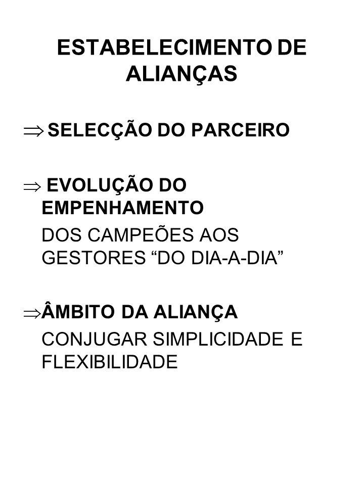 ESTABELECIMENTO DE ALIANÇAS SELECÇÃO DO PARCEIRO EVOLUÇÃO DO EMPENHAMENTO DOS CAMPEÕES AOS GESTORES DO DIA-A-DIA ÂMBITO DA ALIANÇA CONJUGAR SIMPLICIDA