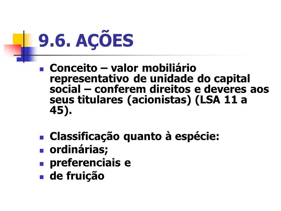 9.6. AÇÕES Conceito – valor mobiliário representativo de unidade do capital social – conferem direitos e deveres aos seus titulares (acionistas) (LSA