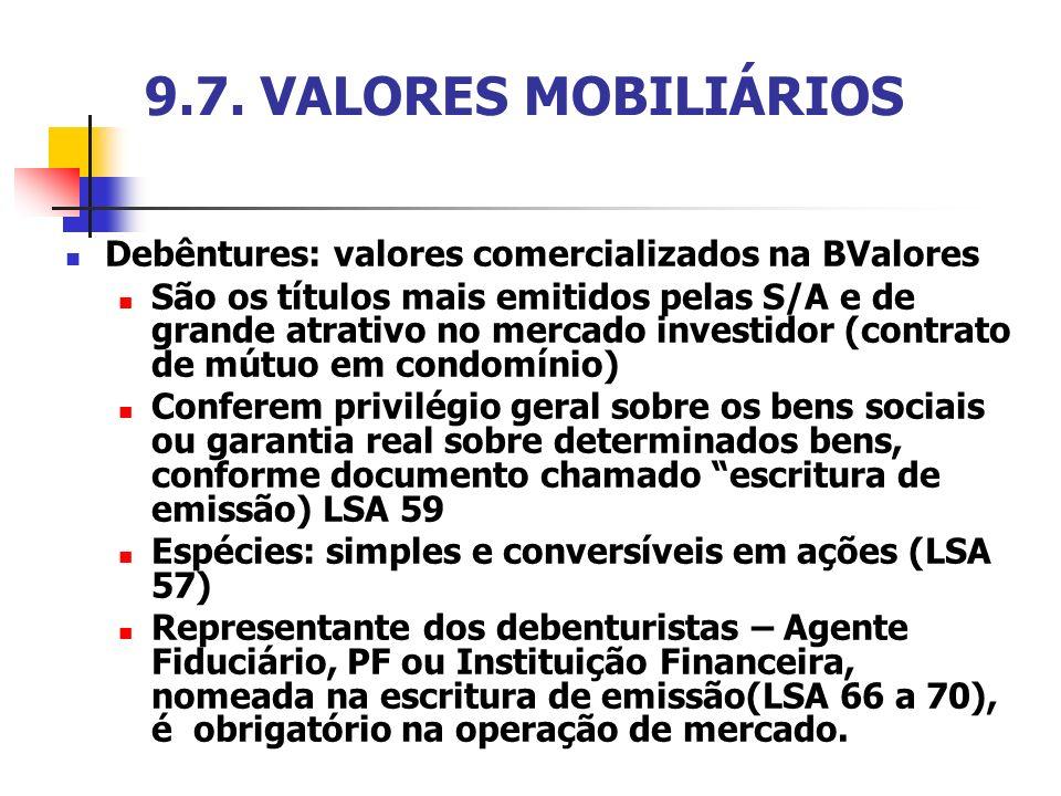 9.7. VALORES MOBILIÁRIOS Debêntures: valores comercializados na BValores São os títulos mais emitidos pelas S/A e de grande atrativo no mercado invest
