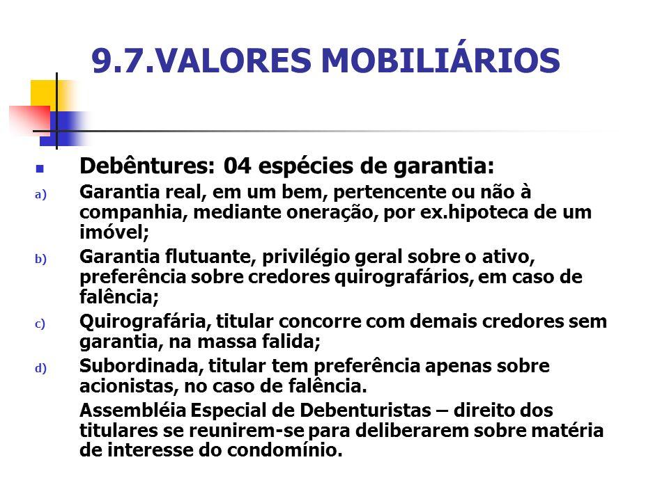 9.7.VALORES MOBILIÁRIOS Debêntures: 04 espécies de garantia: a) Garantia real, em um bem, pertencente ou não à companhia, mediante oneração, por ex.hi