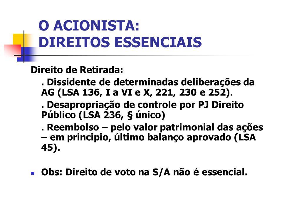 O ACIONISTA: DIREITOS ESSENCIAIS Direito de Retirada:. Dissidente de determinadas deliberações da AG (LSA 136, I a VI e X, 221, 230 e 252).. Desapropr