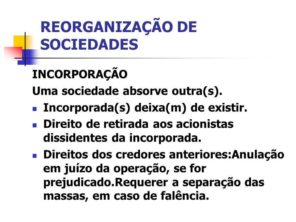 REORGANIZAÇÃO DE SOCIEDADES INCORPORAÇÃO Uma sociedade absorve outra(s). Incorporada(s) deixa(m) de existir. Direito de retirada aos acionistas dissid
