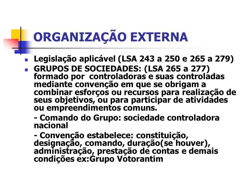 ORGANIZAÇÃO EXTERNA Legislação aplicável (LSA 243 a 250 e 265 a 279) GRUPOS DE SOCIEDADES: (LSA 265 a 277) formado por controladoras e suas controlada