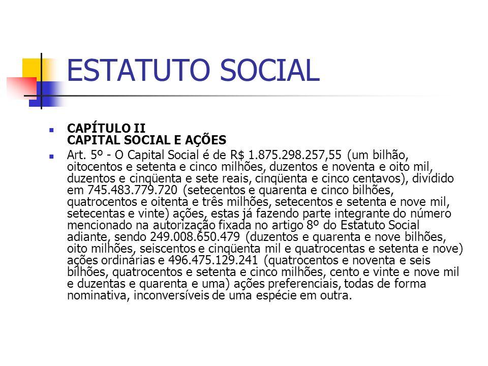 ESTATUTO SOCIAL CAPÍTULO II CAPITAL SOCIAL E AÇÕES Art. 5º - O Capital Social é de R$ 1.875.298.257,55 (um bilhão, oitocentos e setenta e cinco milhõe