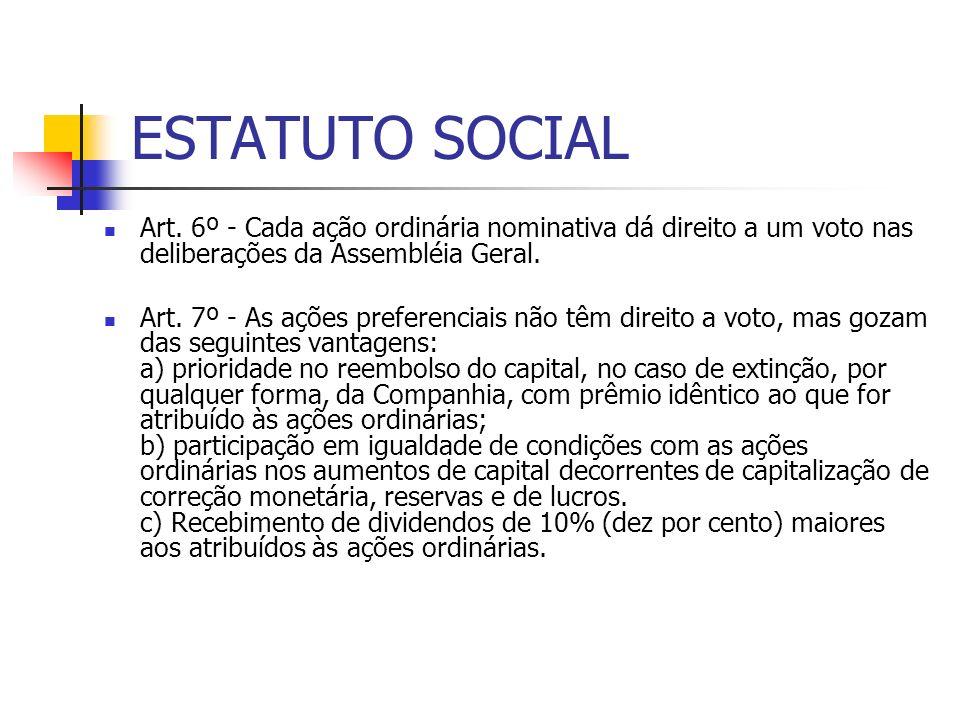 ESTATUTO SOCIAL Art. 6º - Cada ação ordinária nominativa dá direito a um voto nas deliberações da Assembléia Geral. Art. 7º - As ações preferenciais n