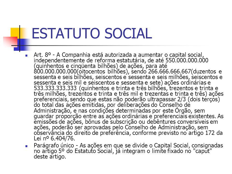 ESTATUTO SOCIAL Art. 8º - A Companhia está autorizada a aumentar o capital social, independentemente de reforma estatutária, de até 550.000.000.000 (q
