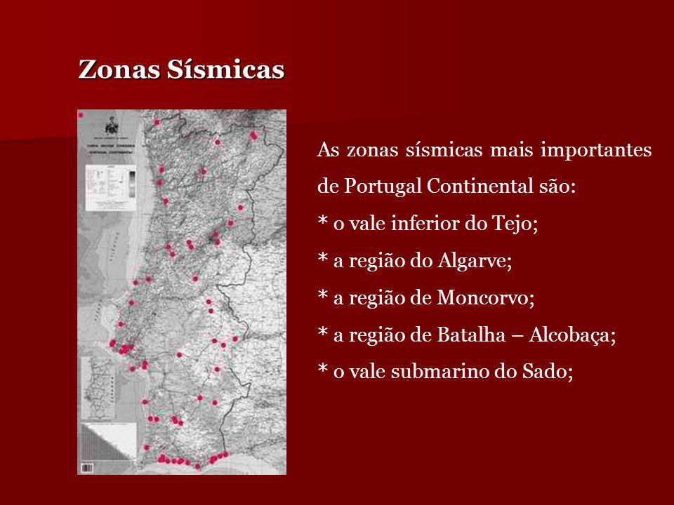 Zonas Sísmicas As zonas sísmicas mais importantes de Portugal Continental são: * o vale inferior do Tejo; * a região do Algarve; * a região de Moncorv
