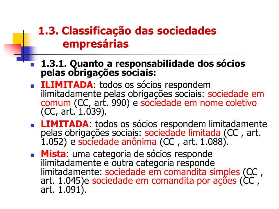 1.3. Classificação das sociedades empresárias 1.3.1. Quanto a responsabilidade dos sócios pelas obrigações sociais: ILIMITADA: todos os sócios respond