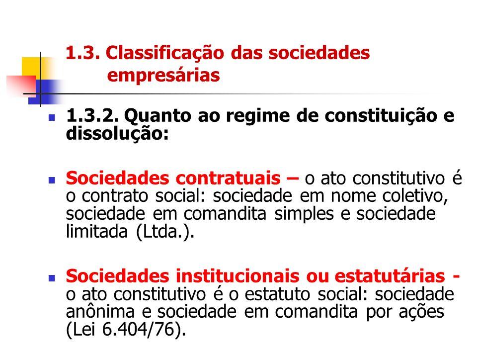 1.3.2. Quanto ao regime de constituição e dissolução: Sociedades contratuais – o ato constitutivo é o contrato social: sociedade em nome coletivo, soc