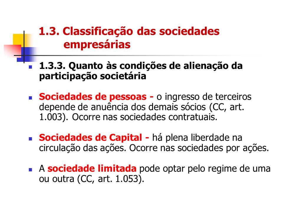 1.3.3. Quanto às condições de alienação da participação societária Sociedades de pessoas - o ingresso de terceiros depende de anuência dos demais sóci