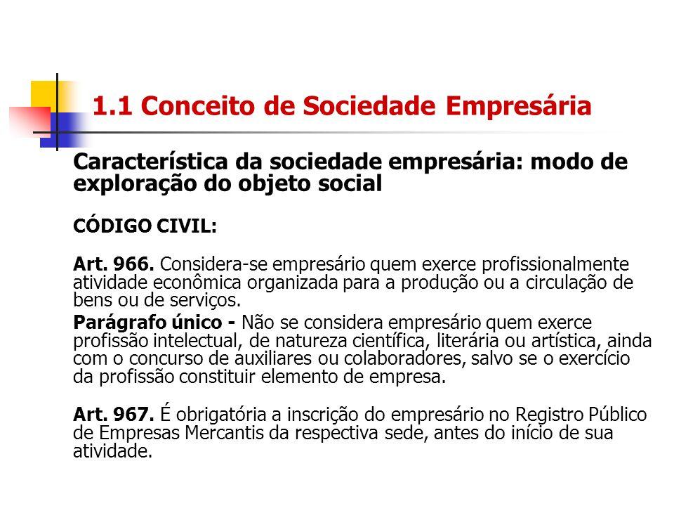 1.1 Conceito de Sociedade Empresária Característica da sociedade empresária: modo de exploração do objeto social CÓDIGO CIVIL: Art. 966. Considera-se