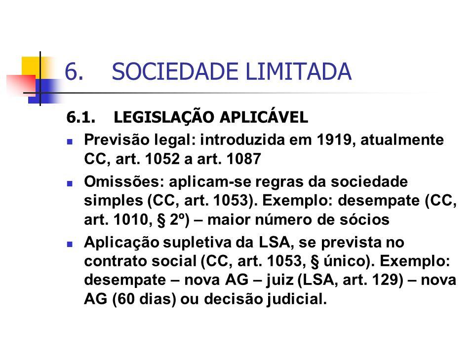 6.SOCIEDADE LIMITADA 6.1.LEGISLAÇÃO APLICÁVEL Previsão legal: introduzida em 1919, atualmente CC, art. 1052 a art. 1087 Omissões: aplicam-se regras da