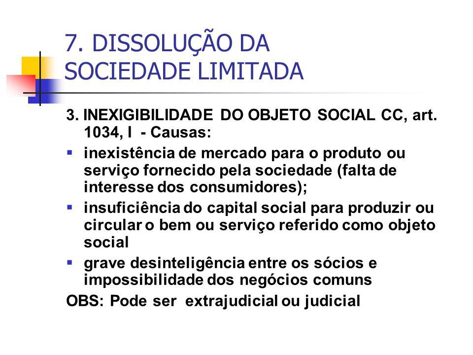 7. DISSOLUÇÃO DA SOCIEDADE LIMITADA 3. INEXIGIBILIDADE DO OBJETO SOCIAL CC, art. 1034, I - Causas: inexistência de mercado para o produto ou serviço f