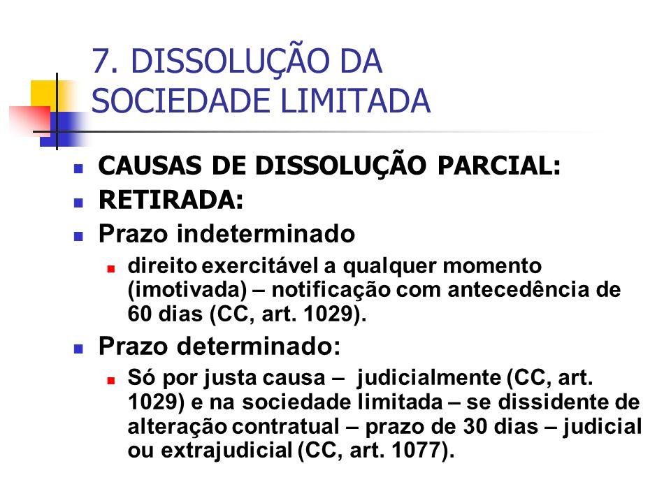 7. DISSOLUÇÃO DA SOCIEDADE LIMITADA CAUSAS DE DISSOLUÇÃO PARCIAL: RETIRADA: Prazo indeterminado direito exercitável a qualquer momento (imotivada) – n