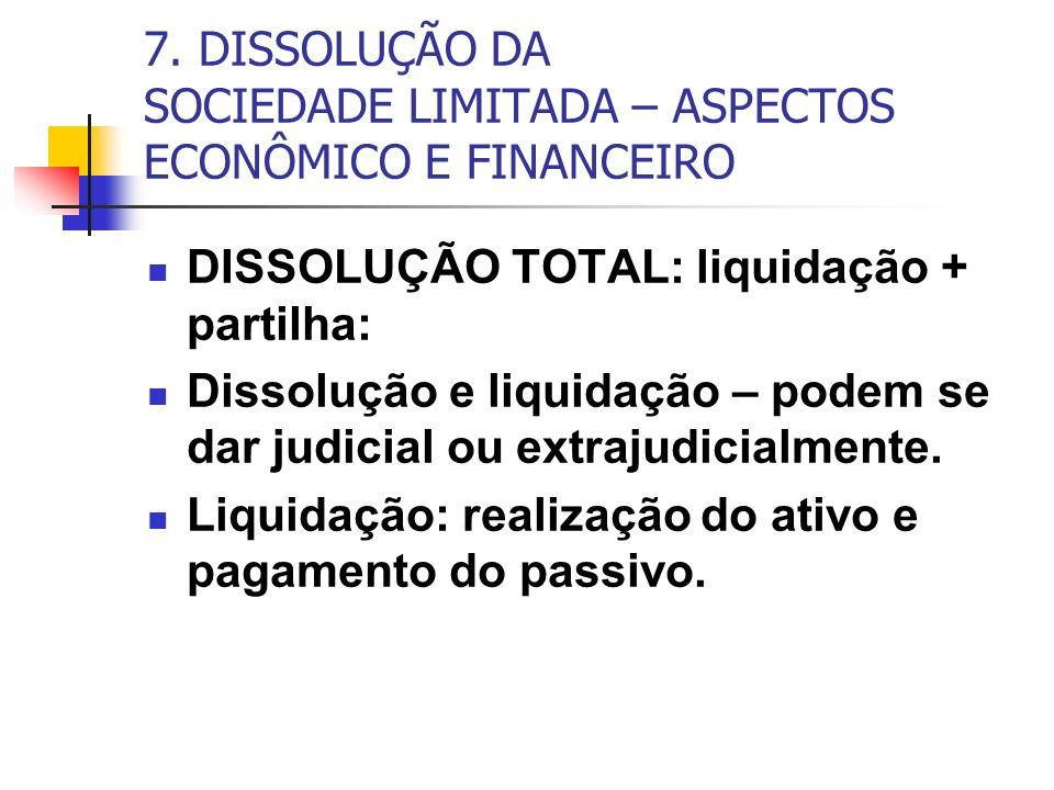 7. DISSOLUÇÃO DA SOCIEDADE LIMITADA – ASPECTOS ECONÔMICO E FINANCEIRO DISSOLUÇÃO TOTAL: liquidação + partilha: Dissolução e liquidação – podem se dar