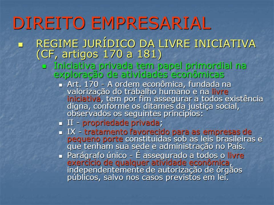 DIREITO EMPRESARIAL REGIME JURÍDICO DA LIVRE INICIATIVA (CF, artigos 170 a 181) REGIME JURÍDICO DA LIVRE INICIATIVA (CF, artigos 170 a 181) Iniciativa