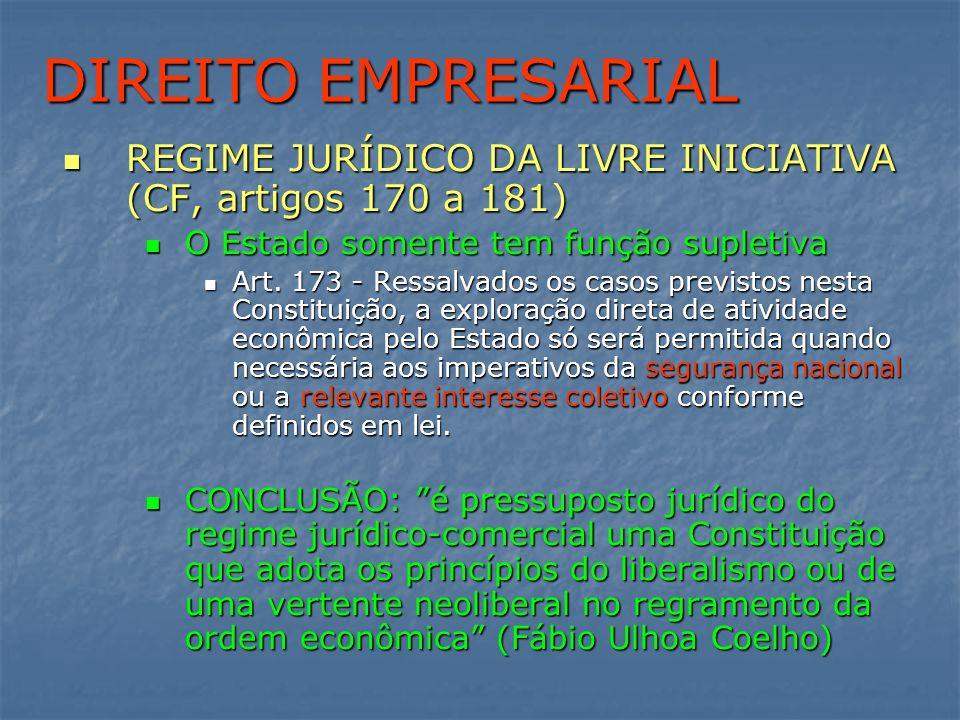 DIREITO EMPRESARIAL REGIME JURÍDICO DA LIVRE INICIATIVA (CF, artigos 170 a 181) REGIME JURÍDICO DA LIVRE INICIATIVA (CF, artigos 170 a 181) O Estado s