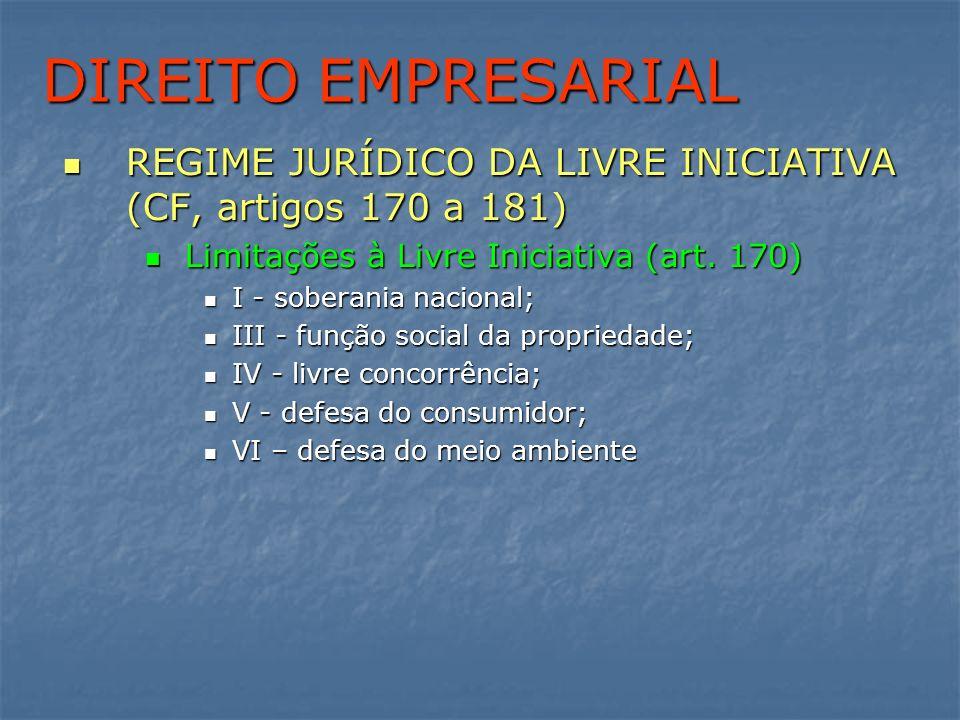 DIREITO EMPRESARIAL REGIME JURÍDICO DA LIVRE INICIATIVA (CF, artigos 170 a 181) REGIME JURÍDICO DA LIVRE INICIATIVA (CF, artigos 170 a 181) Limitações