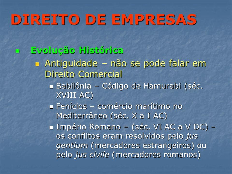 DIREITO DE EMPRESAS