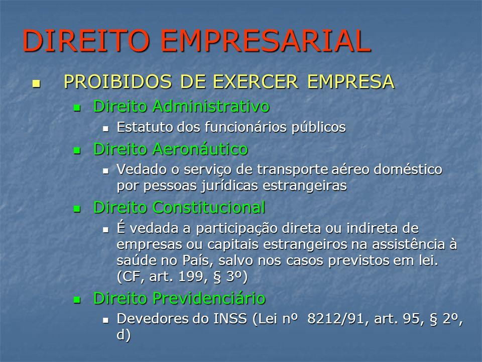 DIREITO EMPRESARIAL PROIBIDOS DE EXERCER EMPRESA PROIBIDOS DE EXERCER EMPRESA Direito Administrativo Direito Administrativo Estatuto dos funcionários