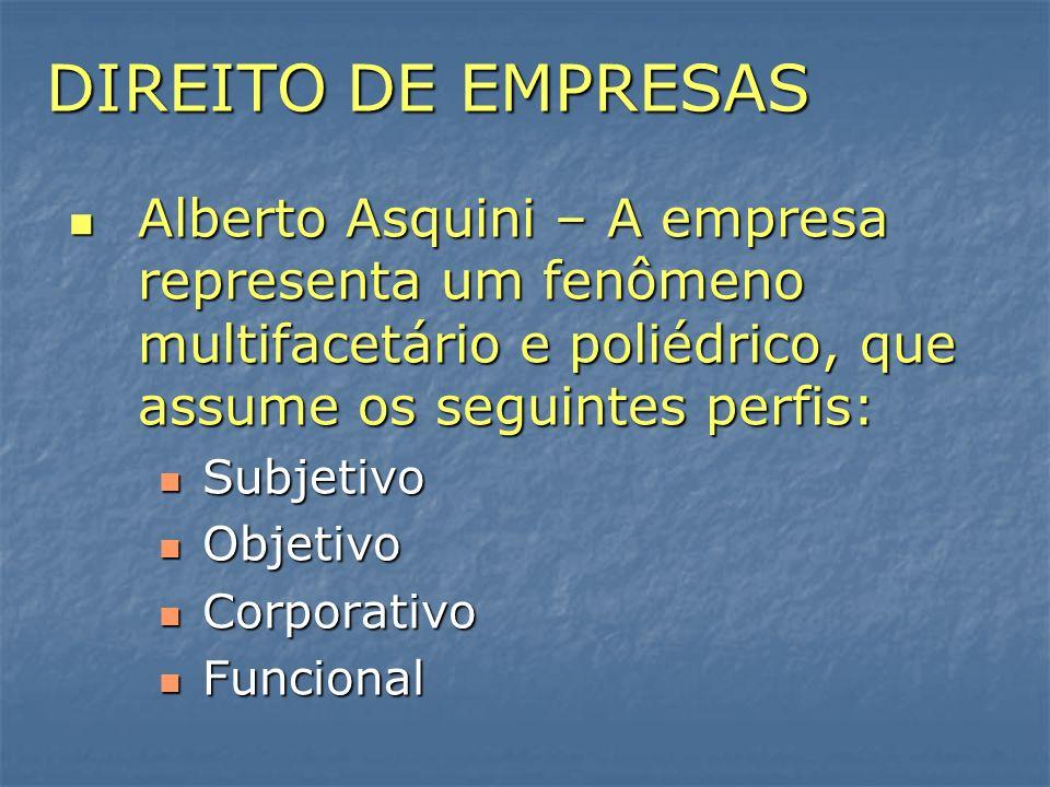 DIREITO DE EMPRESAS Alberto Asquini – A empresa representa um fenômeno multifacetário e poliédrico, que assume os seguintes perfis: Alberto Asquini –