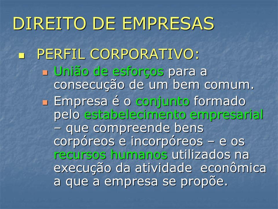 DIREITO DE EMPRESAS PERFIL CORPORATIVO: PERFIL CORPORATIVO: União de esforços para a consecução de um bem comum. União de esforços para a consecução d